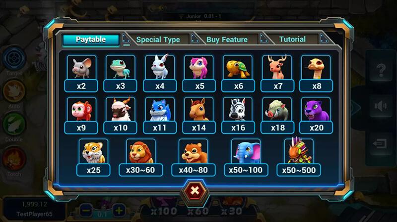Game này có các mức độ giải thưởng tương đương với các cấp người chơi